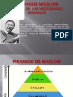 Teoria de Abrahan Maslow