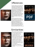 Film Poster Comparison