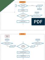 Peer Review Process Journal