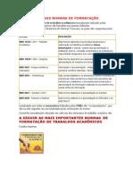 Principais Normas de Formatação
