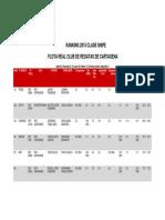 Ranking Flota Rcrc Snipe
