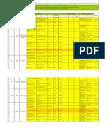 Anexo II - Matriz Identificacion de Peligros Riesgos y Control Operacional en CES