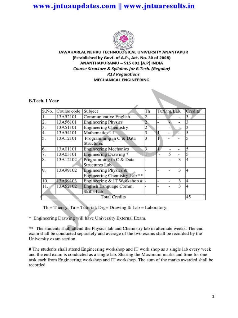 Jntua mechanical r13 syllabus electron optics fandeluxe Gallery