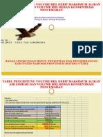 TABEL PENGHITUNG VOLUME RIIL DEBIT MAKSIMUM ALIRAN AIR LIMBAH DAN VOLUME RIIL BEBAN KONSENTRASI PENCEMARAN.pptx