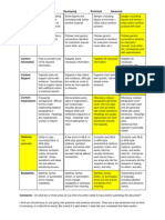 revised pr peer review