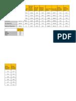 hsci 273 excel spreadsheet