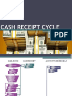 Cash Receipts Cycle
