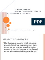 Apparatus Gas Groups Temperature Class Types of Explosion Protection U6