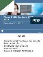powerpoint cohort 1b wholeteams 12 11 15