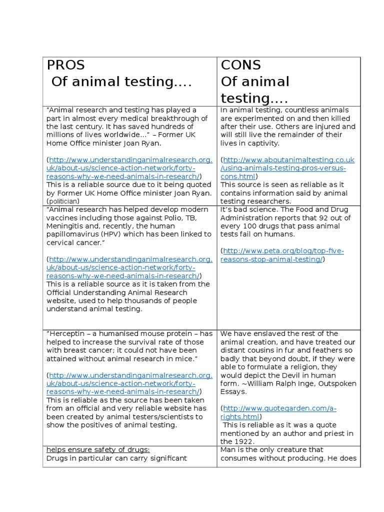 animal testing articles pros and cons