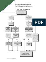 Procedures CRM