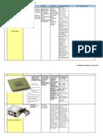 Componentes de un ordenador..odt.docx