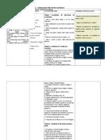 Pep Coordinacion Visomotriz[1]