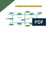 Metodo Linealización