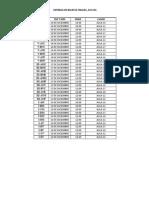 ENTREGA DE BOLETAS FINALES_A15-E16.pdf