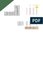 r2 Sumarization (Eigrp Case Study)