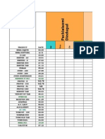 Salem Area Sales Data Format