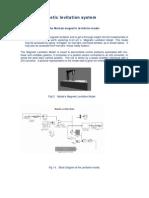 Magnetic Levitation System