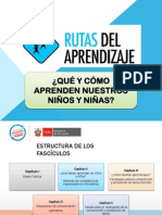 Diapositivas Comunicacic3b3n Rutas de Aprendizaje i
