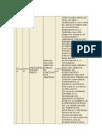 ACUERDOS JUZGADO 2 DISTRITO DEL 7 AL 14 FEB 2014.pdf