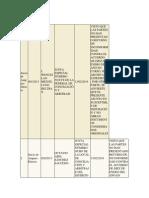 Acuerdos 13 Tribunal Colegiado 07 Al 14 Feb 2014