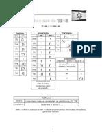 Tabelas auxiliares hebraico