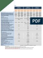 Emrax 228 Tech Data Table Dec 2014