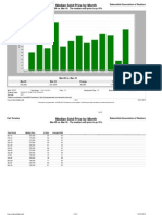 93311 Sales Data