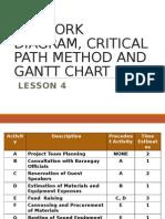 Network Diagram, CPM and Gantt Chart