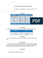 Diagnóstico de Acceso e Infraestructura del Plantel