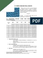 Binary Codes for Decimal Digits