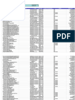 List of All Companies