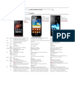 Google Play Supported Devices - Sheet 1 | Information
