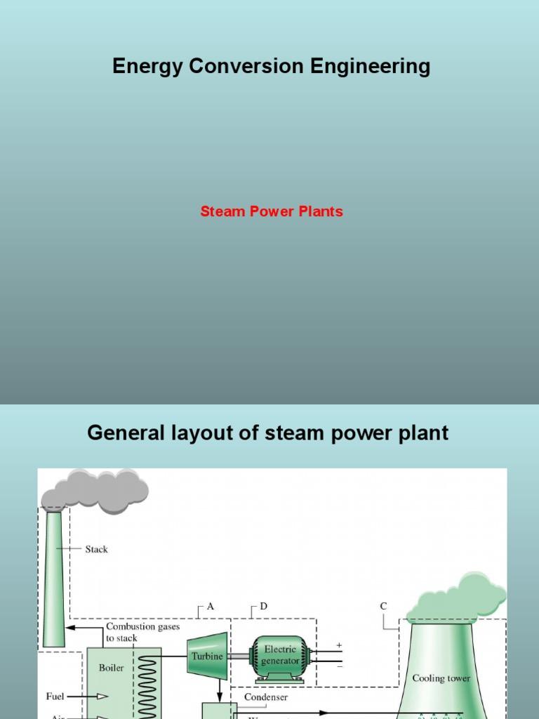 Steam Power Plants | Boiler | Steam