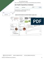 Global Health ExpenditureSuedia