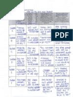 Assessment Tracker.Decimal Maze
