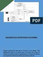 DIAGNOSTICO EXTERNO.pptx