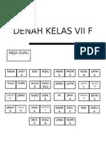 DENAH KELAS