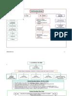 Civ Pro Flowchart-1.doc