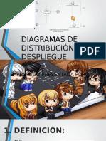 Diagrama de Distribucion o Despliegue