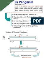 1.4 Garis Pengaruh Balok Tump. Sederhana