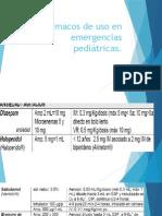 Fármacos de Emergencias Pediátricas
