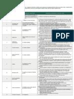 Tabla Comparativa FICS parcial pensiones