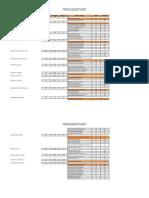 Resultados de la Consulta de Agentes y Delegados de Tlajomulco