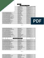 fesco List of LS- I