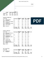 student - academic information   portal