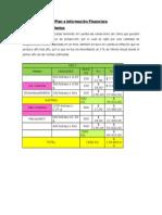 Plan e Información Financiera