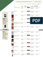 Www Goodreads Com Review List 19544339