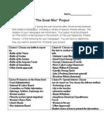 world war i mini project