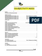 Technosubjectivity Index
